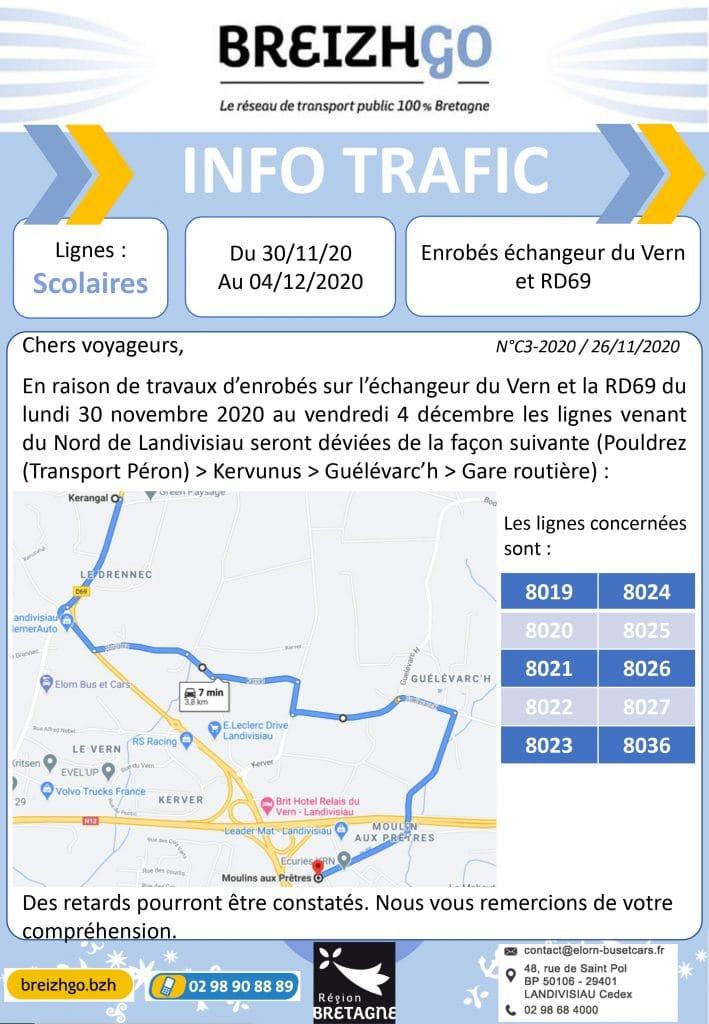 RD 69 et échangeur du Vern, travaux à Landivisiau, déviation des lignes Breizhgo : 8019, 8024, 8020, 8025, 8021, 8026, 8022, 8027, 8023, 8036