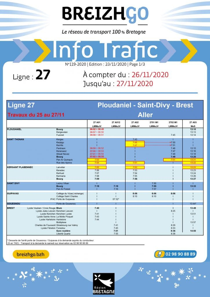 La ligne 27  breizhgo relie Brest à Ploudaniel dans le Finistère. Des travaux sont prévus à St Thonan prochainement cela entraine des perturbations d'horaires et d'arrêts sur votre ligne de transport